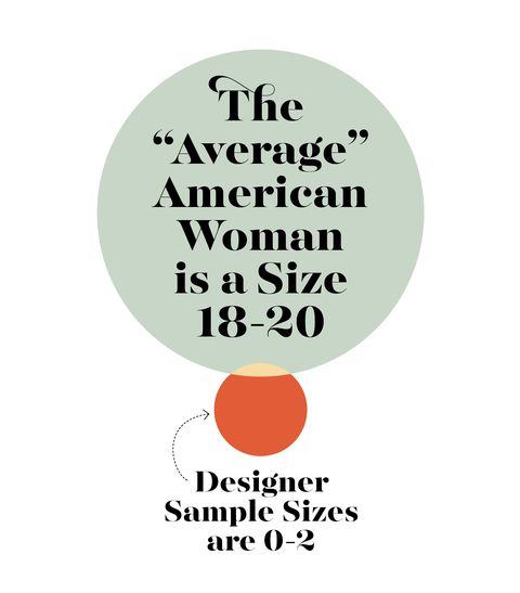 body size infographic