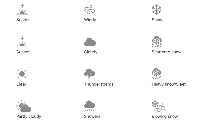 weather icons on iphone apple has finally revealed what all the weather symbols on 1216