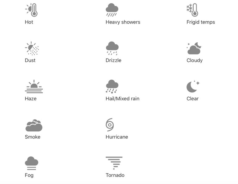 iphone weather symbols apple has finally revealed what all the weather symbols on 3369