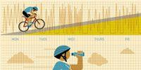 Wheel, Bicycle frame, Bicycle tire, Bicycle wheel, Bicycle handlebar, Mode of transport, Bicycle wheel rim, Bicycle, Recreation, Bicycle part,