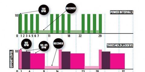 Pink, Colorfulness, Line, Magenta, Parallel, Diagram, Circle, Plan,