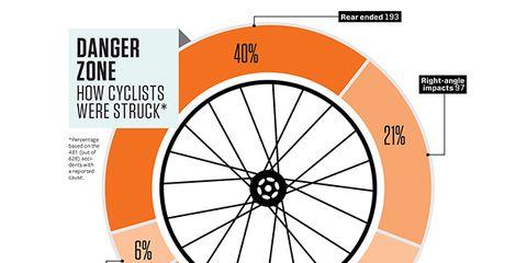 Orange, Line, Font, Colorfulness, Diagram, Rim, Circle, Bicycle wheel rim, Parallel, Peach,