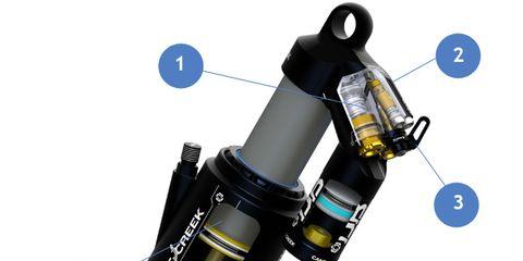 Product, Lens, Camera accessory, Cameras & optics, Camera lens, Circle, Photography, Electric blue, Plastic, Optical instrument,