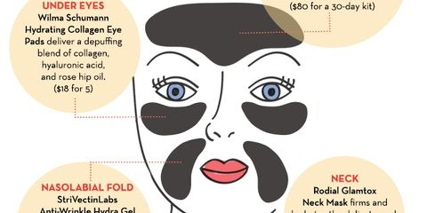 Anti-Aging Facial Patches For Wrinkles
