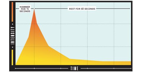 Get Off Your Ass With Out-of-the-Saddle Intervals