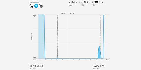 Sleep Apps help track your sleep