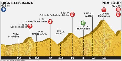 Stage 17: Digne-les-Bains to Pra-Loup, 161km; Wednesday, July 22
