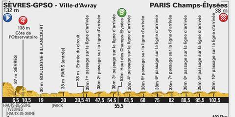 Stage 21: Sèvres to Paris, Sunday, July 26, 109.5km