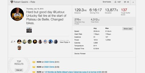 Cool Things We Learned from Tour de France Strava Files