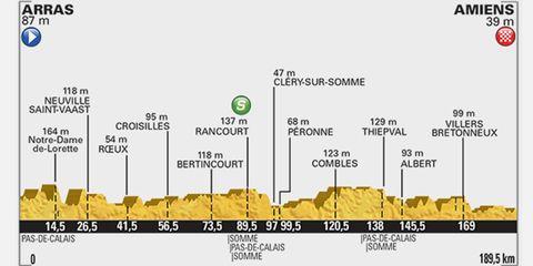 2015 Tour de Fance Stage 5