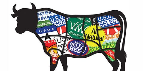 Why You Need To Buy Organic Meat