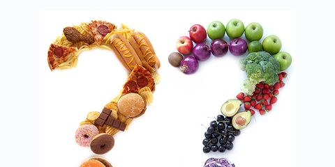 Do You Have A Healthy Relationship With Food