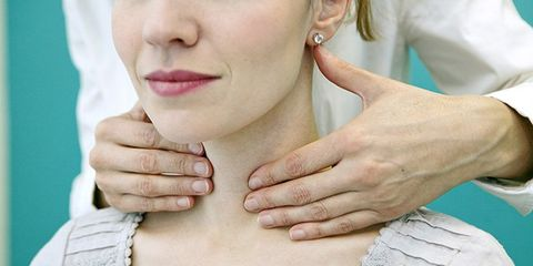 Naturally Regulate Your Thyroid