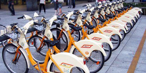 Milan bike share