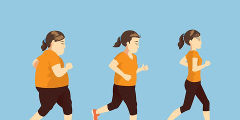 why your walk isn't providing results