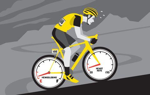 Resultado de la imagen para ciclismo tour Francia fisiología