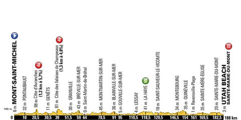 tour de france stage one preview 2016 grand depart