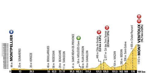 stage 12 tour de france 2016
