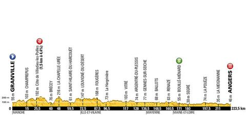 tour de france stage three preview 2016 grand depart