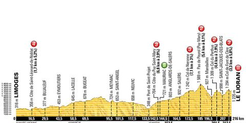 2016 tour de france stage 5 preview