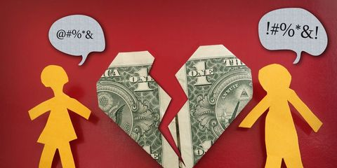 cost of breaking up