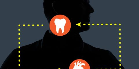 root canal heart health