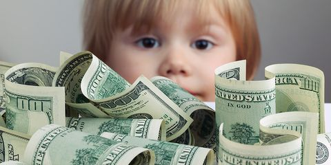 Cost of kids