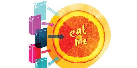 Fruit, Citrus, Orange, Natural foods, Amber, Tangerine, Magenta, Orange, Citric acid, Produce,