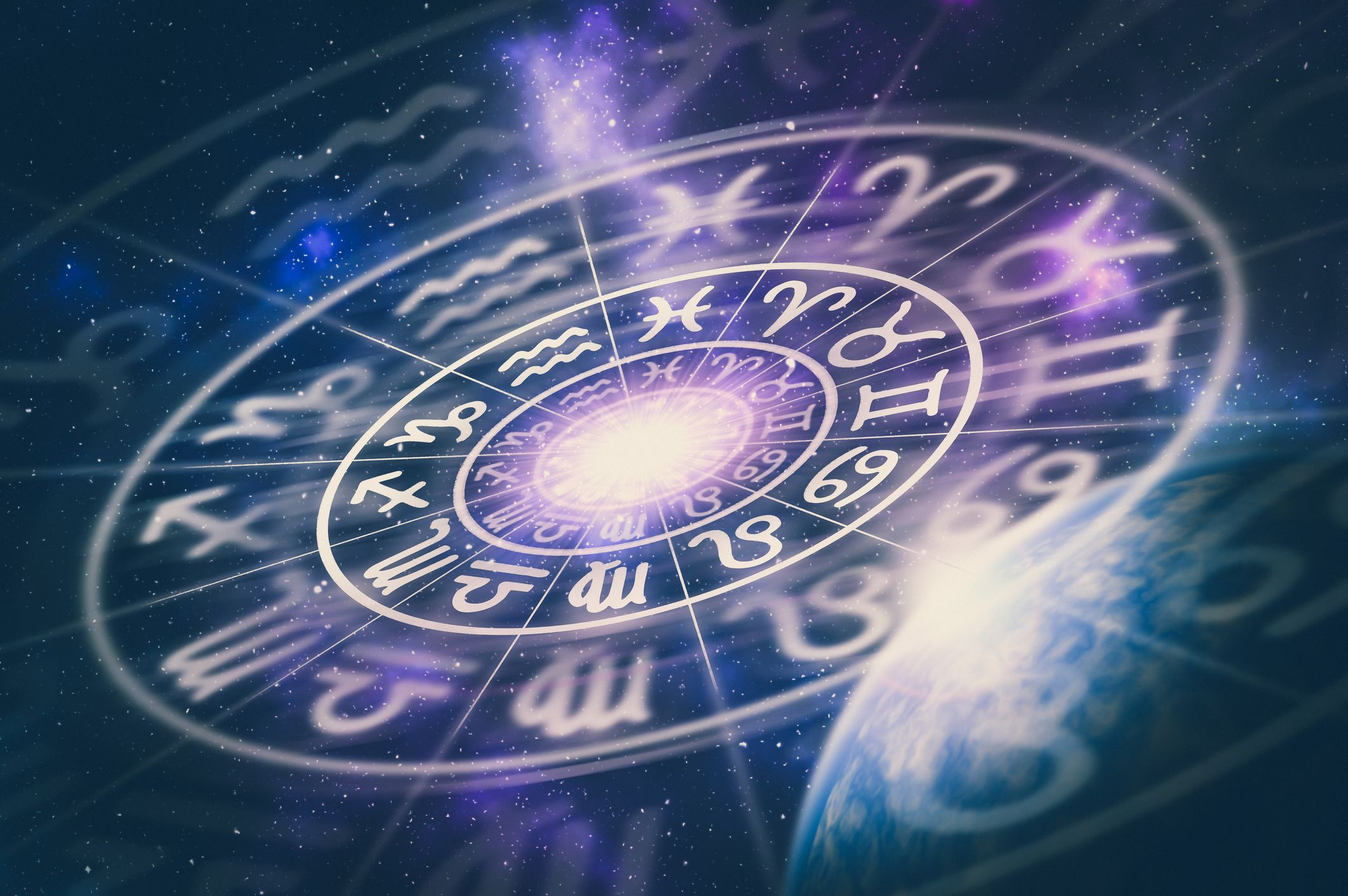 What does fixed sign mean in astrology