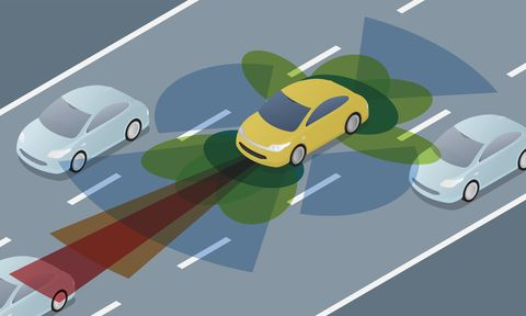 autonomous car driving on road and sensing systems, driverless car, self-driving vehicle