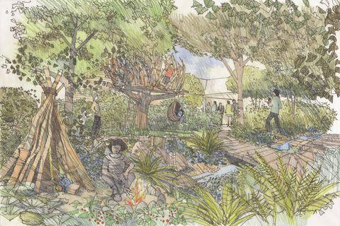 Chelsea Flower Show RHS Kate garden