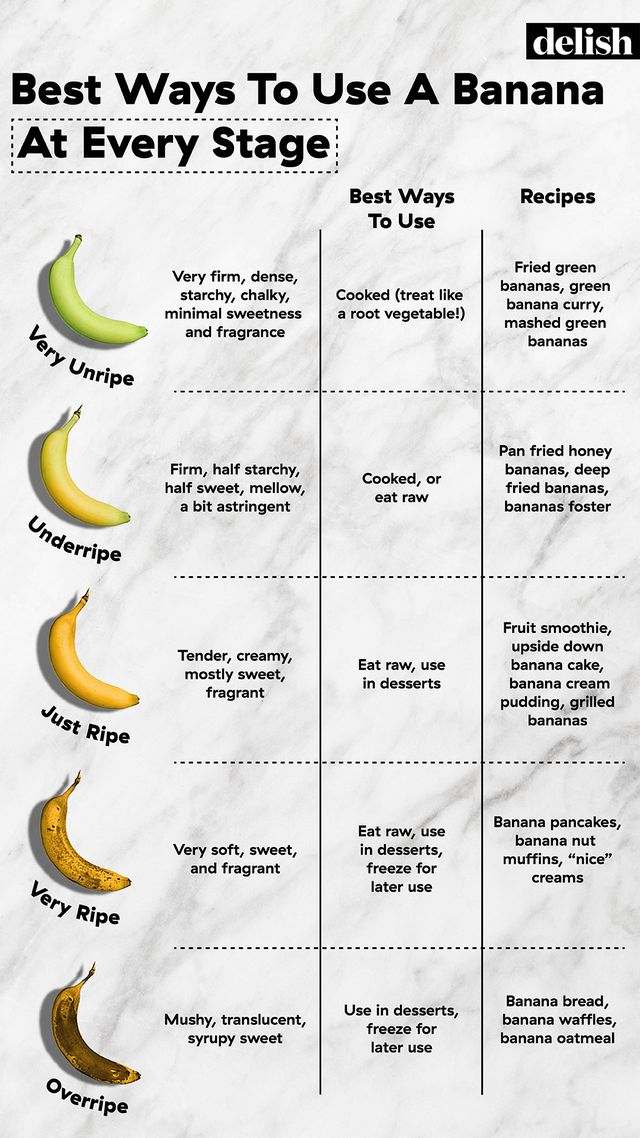 best ways to use a banana at every stage   delishcom