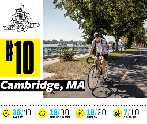 6d28813d633 Best Bike Cities in America 2018