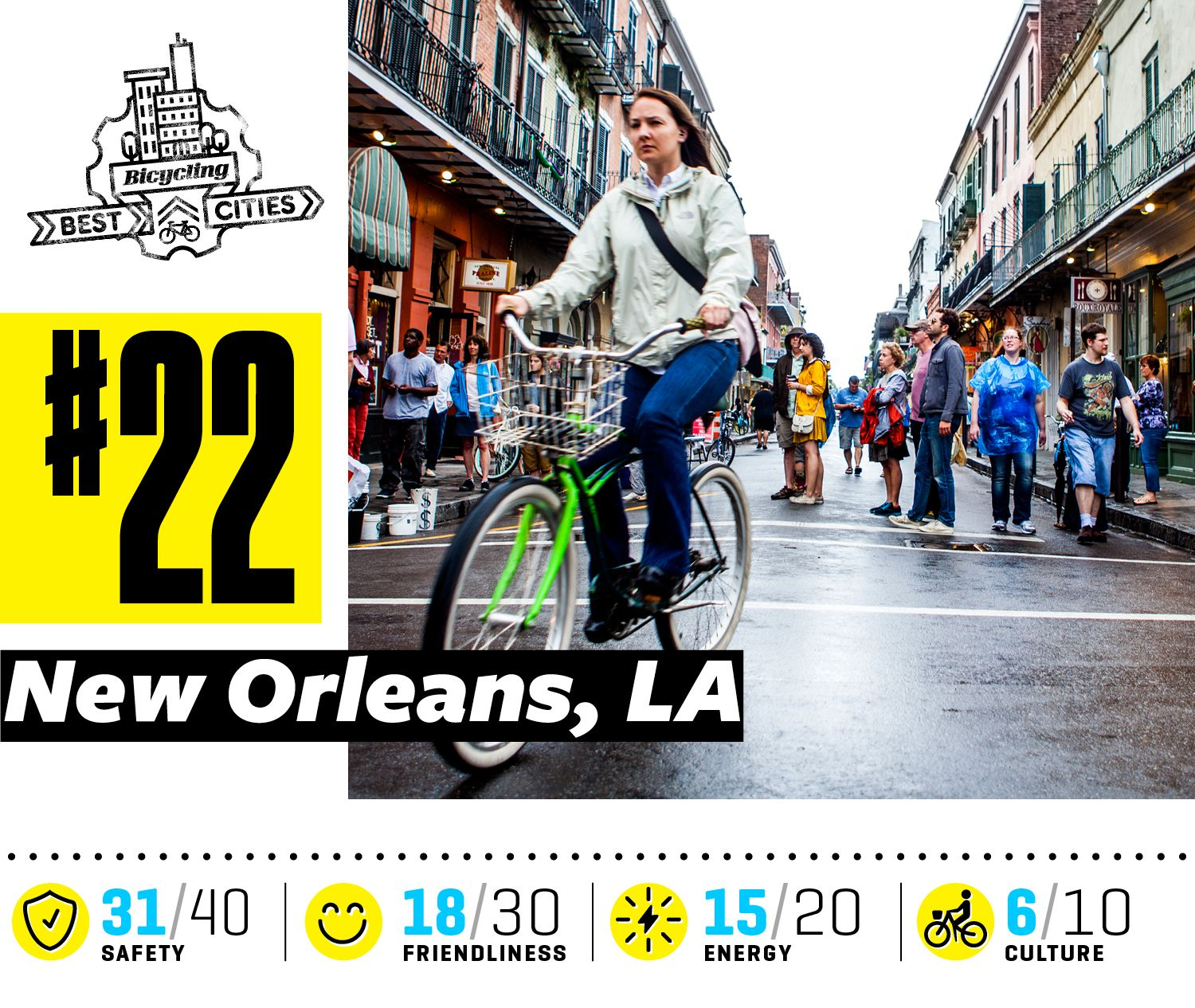The Best Bike Cities in America