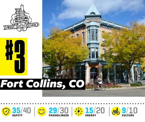If Madison Were Colorado Springs Wed Be >> Best Bike Cities In America 2018 Bicycling