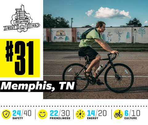 Best Bike Cities in America 2018 | Bicycling Memphis Bicycle Route Map on south carolina route map, portland route map, arizona route map, louisiana route map, alabama state route map, memphis international airport 2012, kentucky route map, new england route map, st. louis route map, seattle route map, michigan route map, memphis projects, hawaii route map, long island route map, massachusetts route map, nyc route map, memphis weather, san francisco route map, memphis history, houston route map,