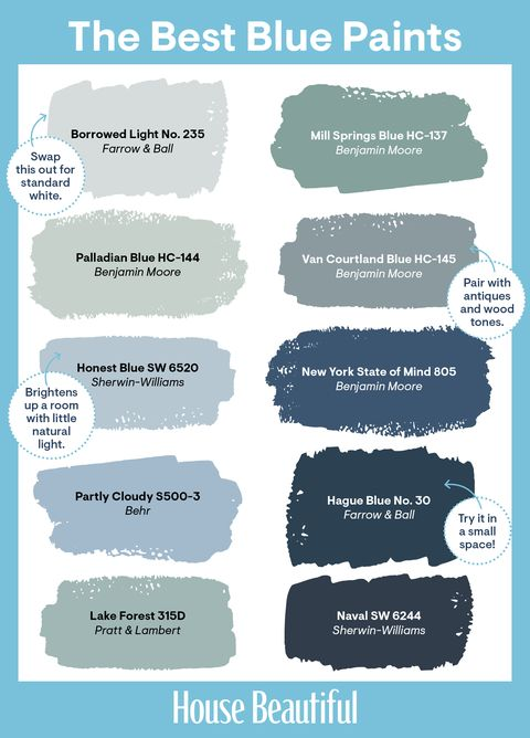 29 Best Blue Paint Colors Great