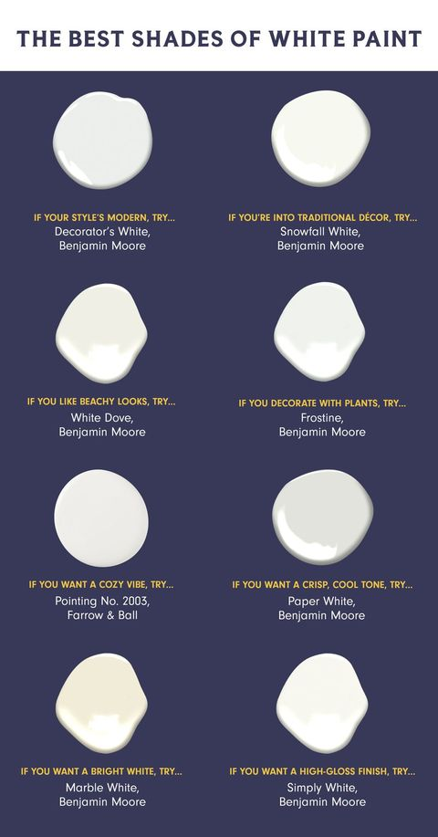 Best White Paint Colors Top Shades Of For Walls