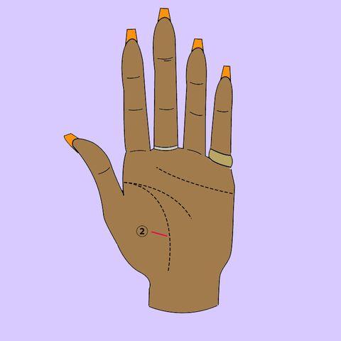 Finger, Hand, Illustration, Gesture, Sign language, Thumb,