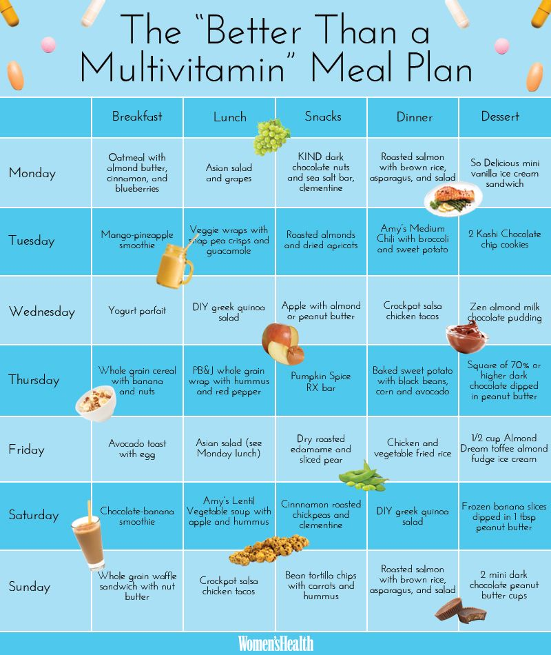 Multivitamin meal plan with foods infographic