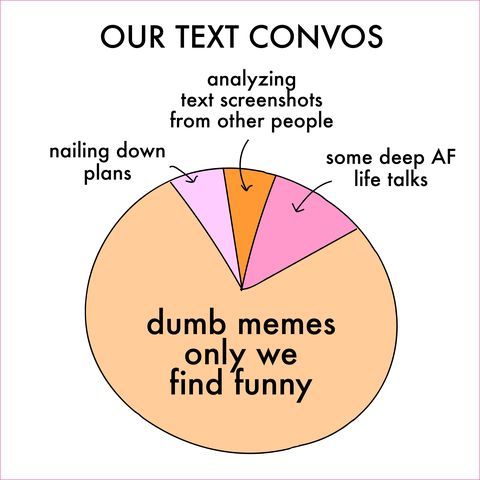 charts if you ve been best friends forever bff charts