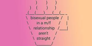 Coming out as bisexual while in a relationship