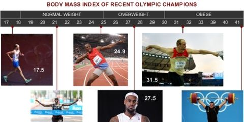 bmi-athletes-chart