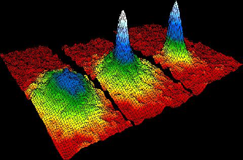 Bose–Einstein condensate nist