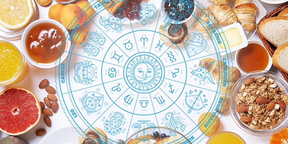 zodiac signs imposed over a table with breakfast foods
