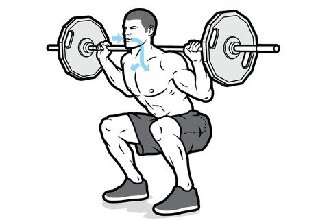 呼吸法,   筋トレ 呼吸,   呼吸 トレーニング,   呼吸法 効果,   高級 リラックス,   正しい呼吸法,トレーニング,効果アップ