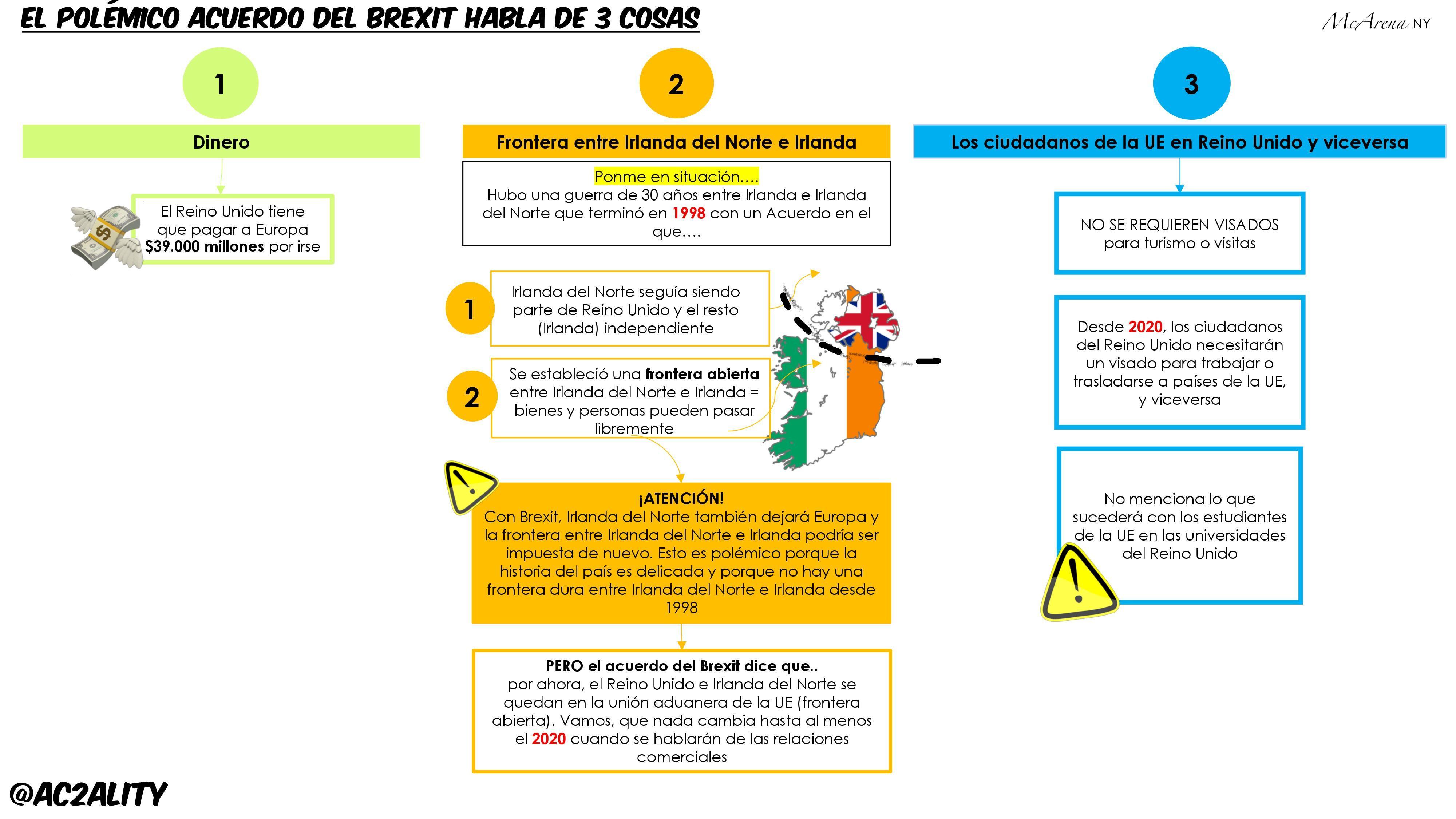 Infografía: Estos son los tres puntos claves del Brexit
