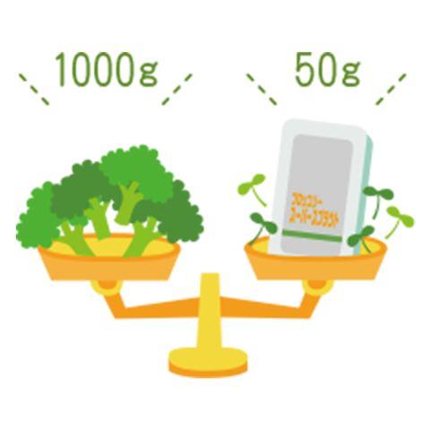 Green, Furniture, Clip art, Sharing, Logo,