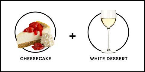 Cheesecake And White Dessert Wine