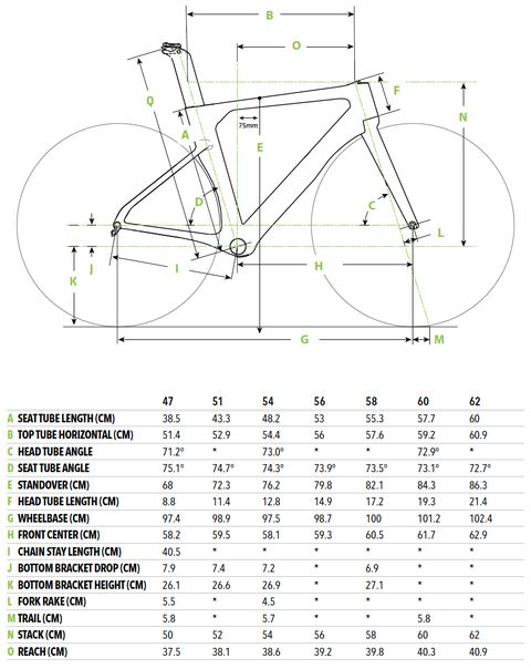 Image result for cannondale system six geometry